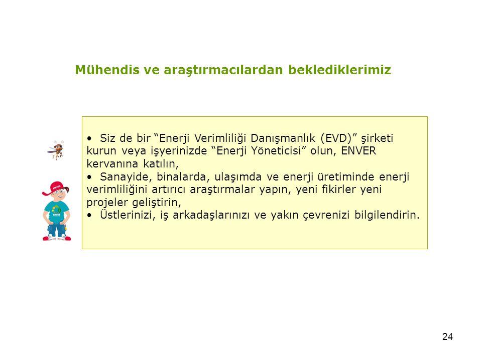 """23 • Evimizde, çocuklarımızı enerji yöneticisi yapalım, başarılarını ödüllendirelim, v alırken veya kiralarken, """"Enerji Kimlik Belegesi"""" ne dikkat ede"""