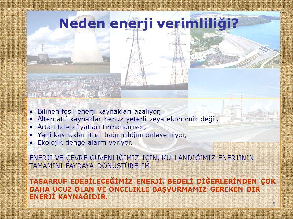 5 • Bilinen fosil enerji kaynakları azalıyor, • Alternatif kaynaklar henüz yeterli veya ekonomik değil, rtan talep fiyatları tırmandırıyor, • Yerli kaynaklar ithal bağımlılığını önleyemiyor, • Ekolojik denge alarm veriyor.
