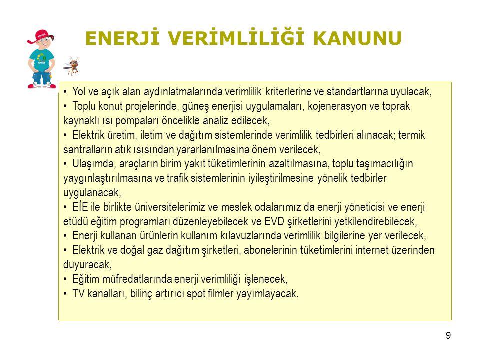 8 Gelişmiş ülkelerin uygulamaları ışığında ve Türkiye pratikleri dikkate alınarak hazırlanan ve 2007 yılında yürürlüğe giren kanun günlük yaşantımıza