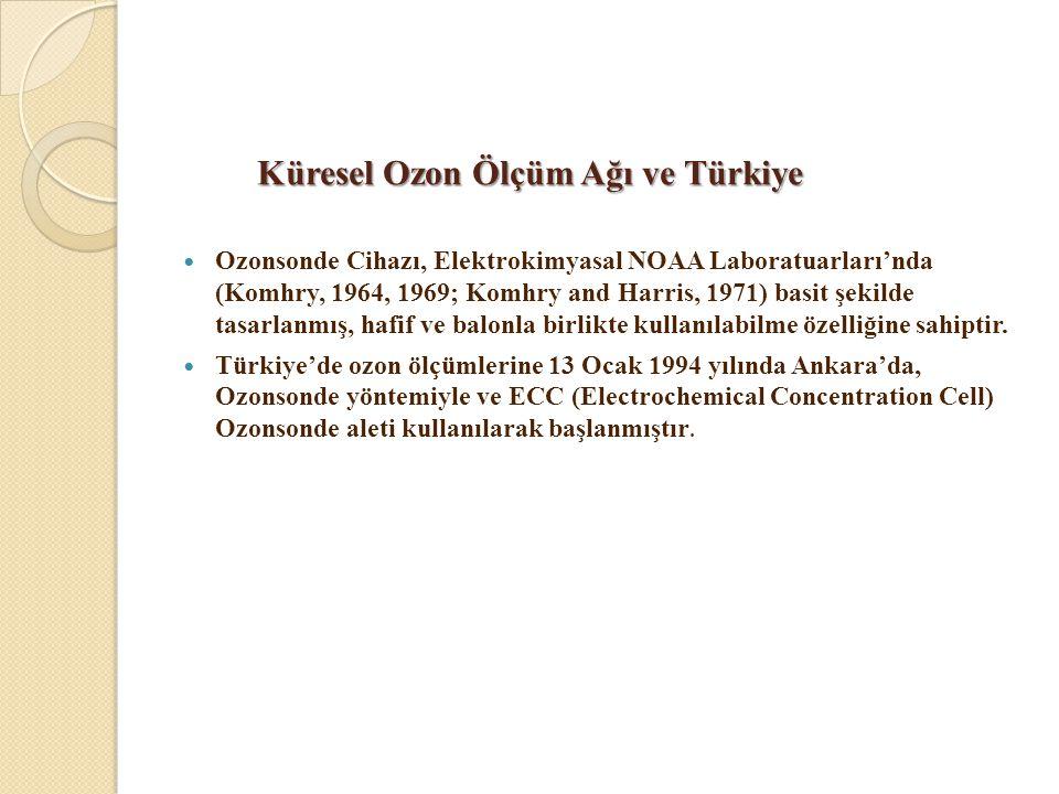 Küresel Ozon Ölçüm Ağı ve Türkiye Küresel Ozon Ölçüm Ağı ve Türkiye  Ozonsonde Cihazı, Elektrokimyasal NOAA Laboratuarları'nda (Komhry, 1964, 1969; K