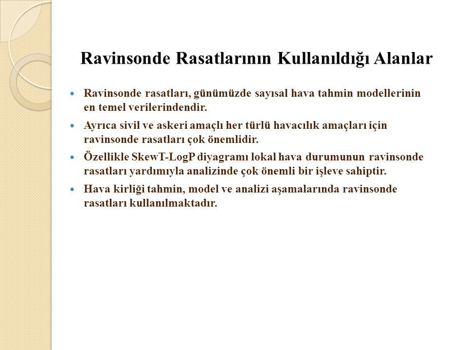 Ravinsonde Rasatlarının Kullanıldığı Alanlar  Ravinsonde rasatları, günümüzde sayısal hava tahmin modellerinin en temel verilerindendir.  Ayrıca siv