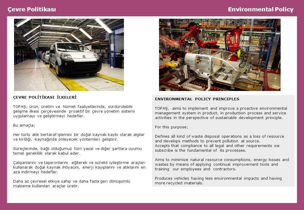 in gr/km Avrupa 2012 Hedefi: Araç filosu ortalaması 130 g CO2/km FIAT: En düşük ortalama CO2 emisyon değeri (137.3 g/km) 2007 yılında satılan araç ortalaması, en çok satan 9 araç üreticisi ile karşılaştırılmıştır.