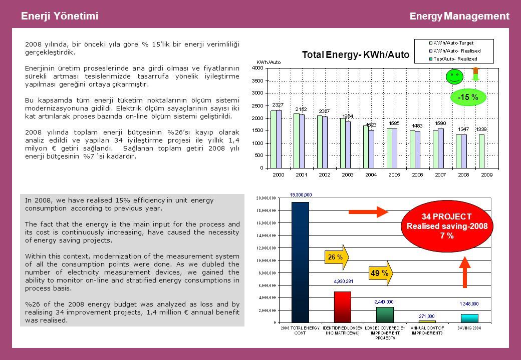 -8 % Atıksu Arıtma • 1994 yılında GOEMA, SİSTEM YAPI ve BOS firmalarının konsorsiyumu ile yapılan atıksu arıtma tesisimiz de, 2008 yılında 6 3 0,000 m³ atıksu, Su Kirliliği Kontrol Yönetmeliğine uygun olarak arıtılmıştır.
