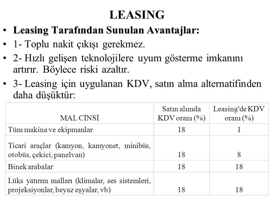 LEASING •Leasing Tarafından Sunulan Avantajlar: •1- Toplu nakit çıkışı gerekmez. •2- Hızlı gelişen teknolojilere uyum gösterme imkanını artırır. Böyle