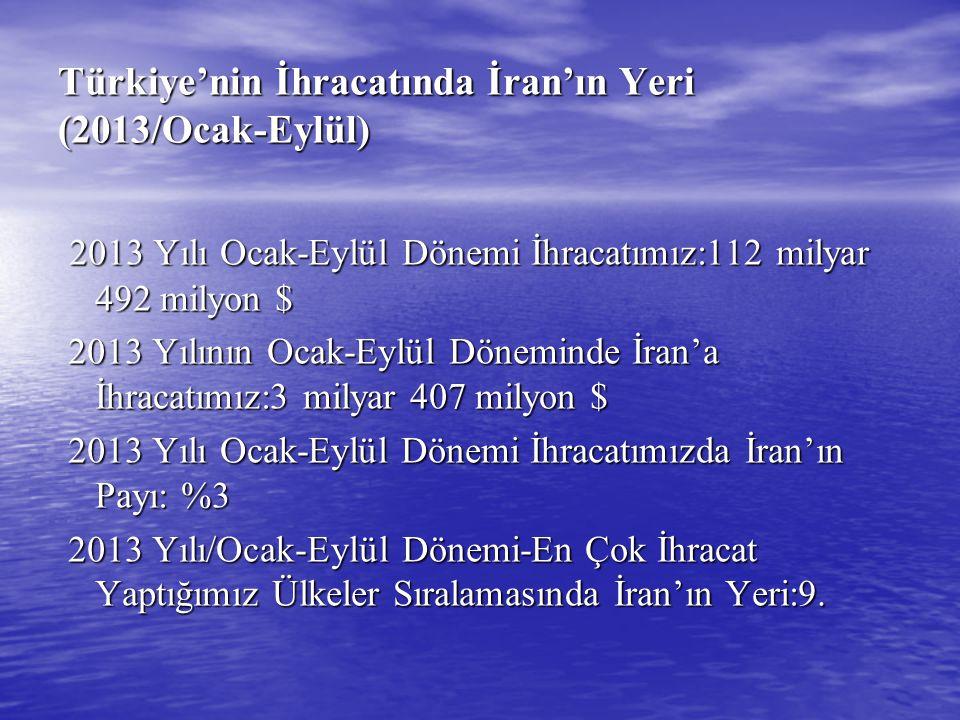 Türkiye'nin İhracatında İran'ın Yeri (2013/Ocak-Eylül) 2013 Yılı Ocak-Eylül Dönemi İhracatımız:112 milyar 492 milyon $ 2013 Yılı Ocak-Eylül Dönemi İhr