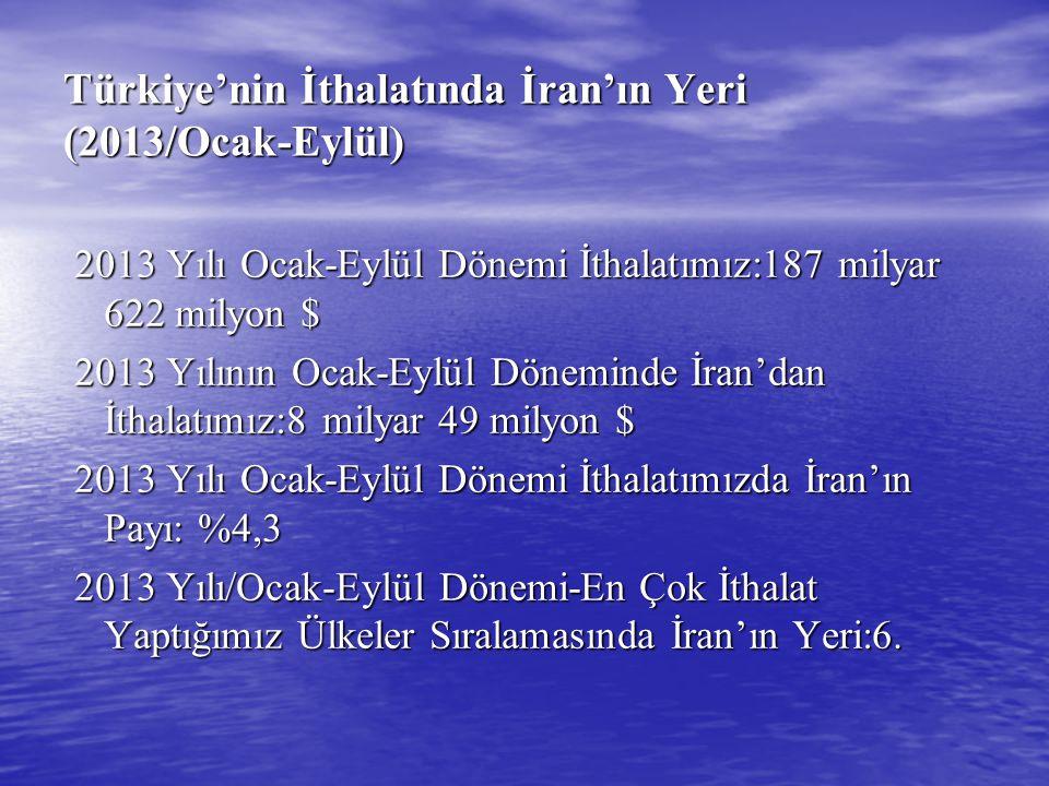 Türkiye'nin İthalatında İran'ın Yeri (2013/Ocak-Eylül) 2013 Yılı Ocak-Eylül Dönemi İthalatımız:187 milyar 622 milyon $ 2013 Yılı Ocak-Eylül Dönemi İth