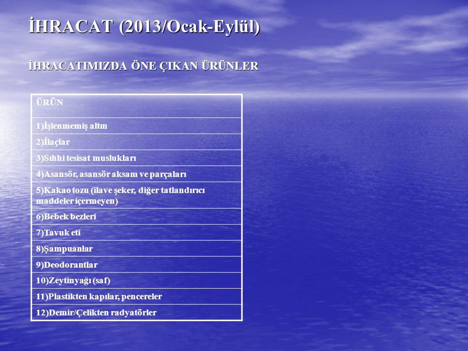 İHRACAT (2013/Ocak-Eylül) İHRACATIMIZDA ÖNE ÇIKAN ÜRÜNLER ÜRÜN 1)İşlenmemiş altın 2)İlaçlar 3)Sıhhi tesisat muslukları 4)Asansör, asansör aksam ve par