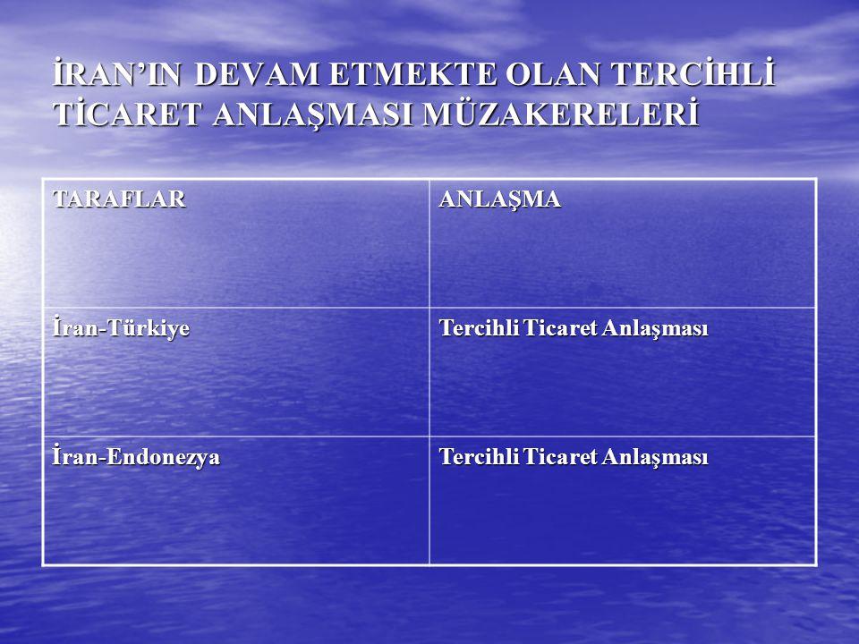 İRAN'IN DEVAM ETMEKTE OLAN TERCİHLİ TİCARET ANLAŞMASI MÜZAKERELERİ TARAFLARANLAŞMA İran-Türkiye Tercihli Ticaret Anlaşması İran-Endonezya