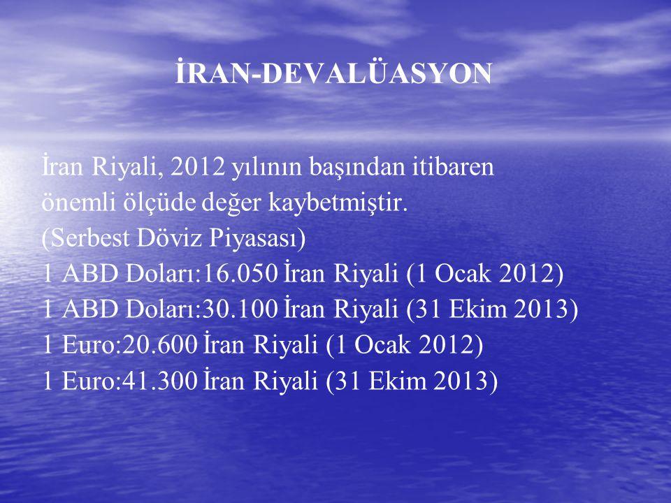 İRAN-DEVALÜASYON İran Riyali, 2012 yılının başından itibaren önemli ölçüde değer kaybetmiştir. (Serbest Döviz Piyasası) 1 ABD Doları:16.050 İran Riyal