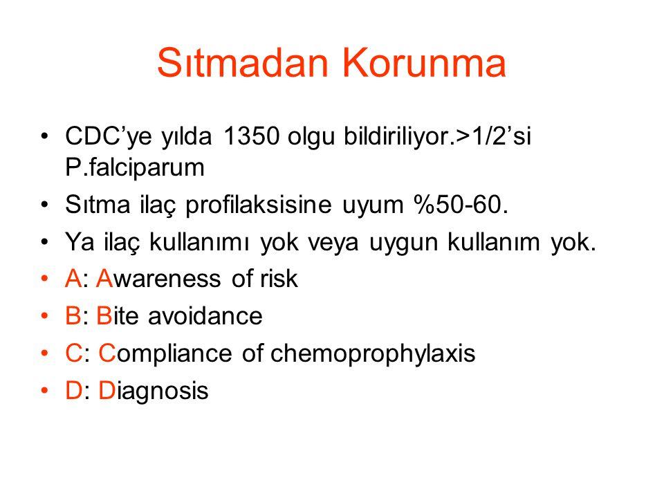 Sıtmadan Korunma •CDC'ye yılda 1350 olgu bildiriliyor.>1/2'si P.falciparum •Sıtma ilaç profilaksisine uyum %50-60. •Ya ilaç kullanımı yok veya uygun k