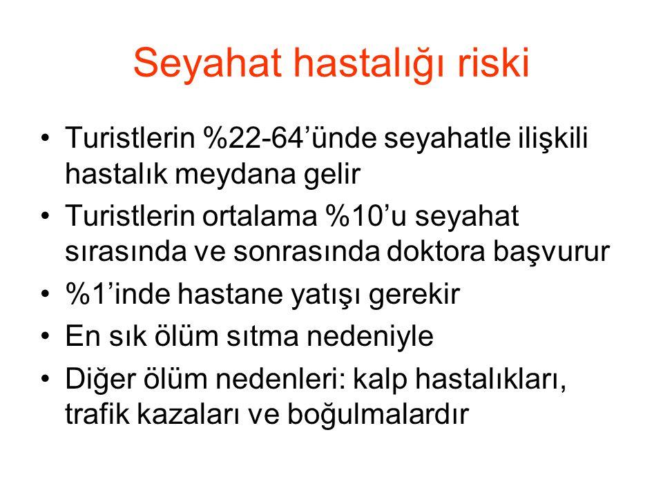 Olgu Örnekleri •Olgu örneği-1: Türkiye'den ABD'ye seyahat edecek olan günlük total 40 ünite insülin uygulayan hasta.
