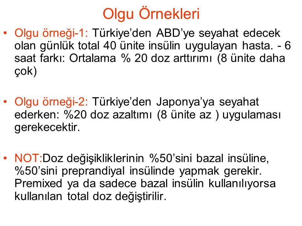Olgu Örnekleri •Olgu örneği-1: Türkiye'den ABD'ye seyahat edecek olan günlük total 40 ünite insülin uygulayan hasta. - 6 saat farkı: Ortalama % 20 doz