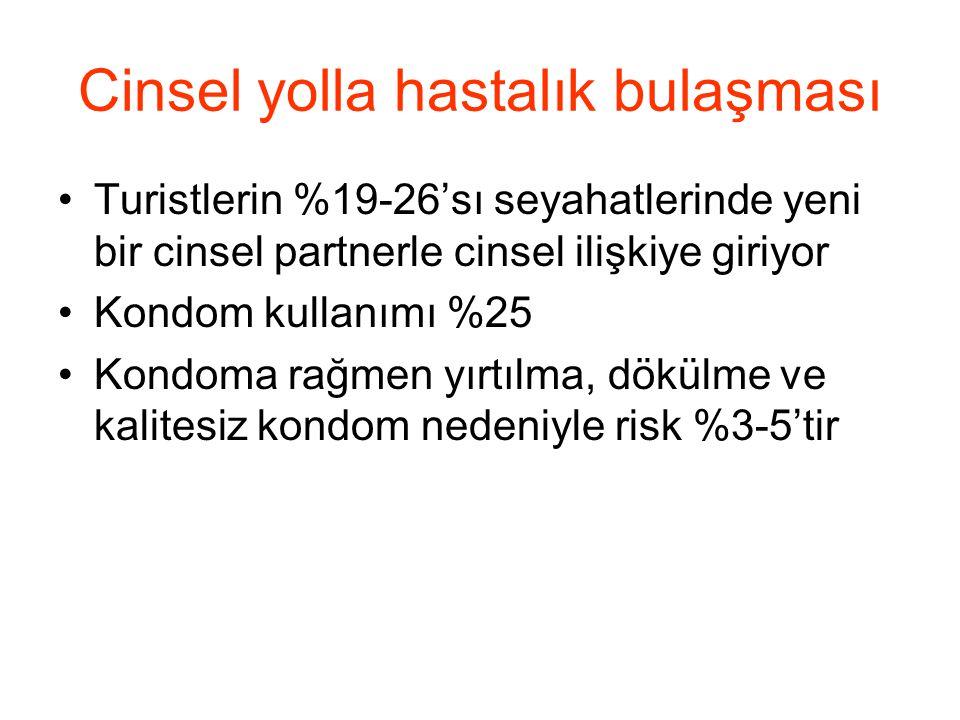 Cinsel yolla hastalık bulaşması •Turistlerin %19-26'sı seyahatlerinde yeni bir cinsel partnerle cinsel ilişkiye giriyor •Kondom kullanımı %25 •Kondoma