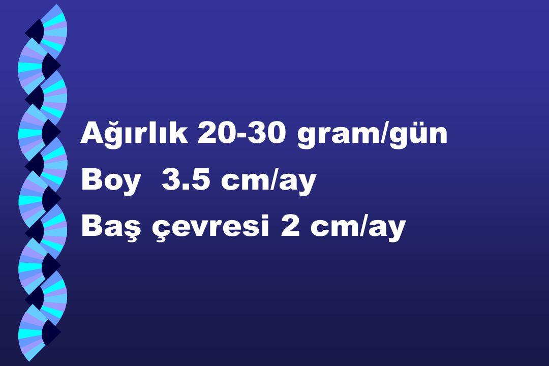 Ağırlık 20-30 gram/gün Boy 3.5 cm/ay Baş çevresi 2 cm/ay