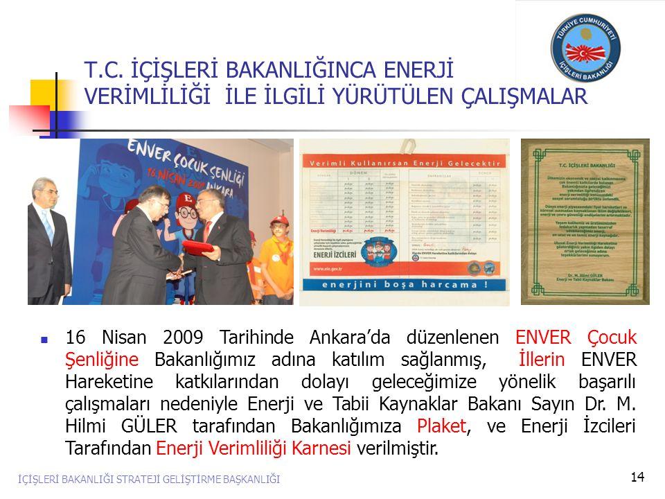 14  16 Nisan 2009 Tarihinde Ankara'da düzenlenen ENVER Çocuk Şenliğine Bakanlığımız adına katılım sağlanmış, İllerin ENVER Hareketine katkılarından d