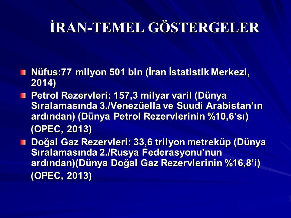 İRAN-TEMEL GÖSTERGELER İRAN-TEMEL GÖSTERGELER Nüfus:77 milyon 501 bin (İran İstatistik Merkezi, 2014) Petrol Rezervleri: 157,3 milyar varil (Dünya Sır