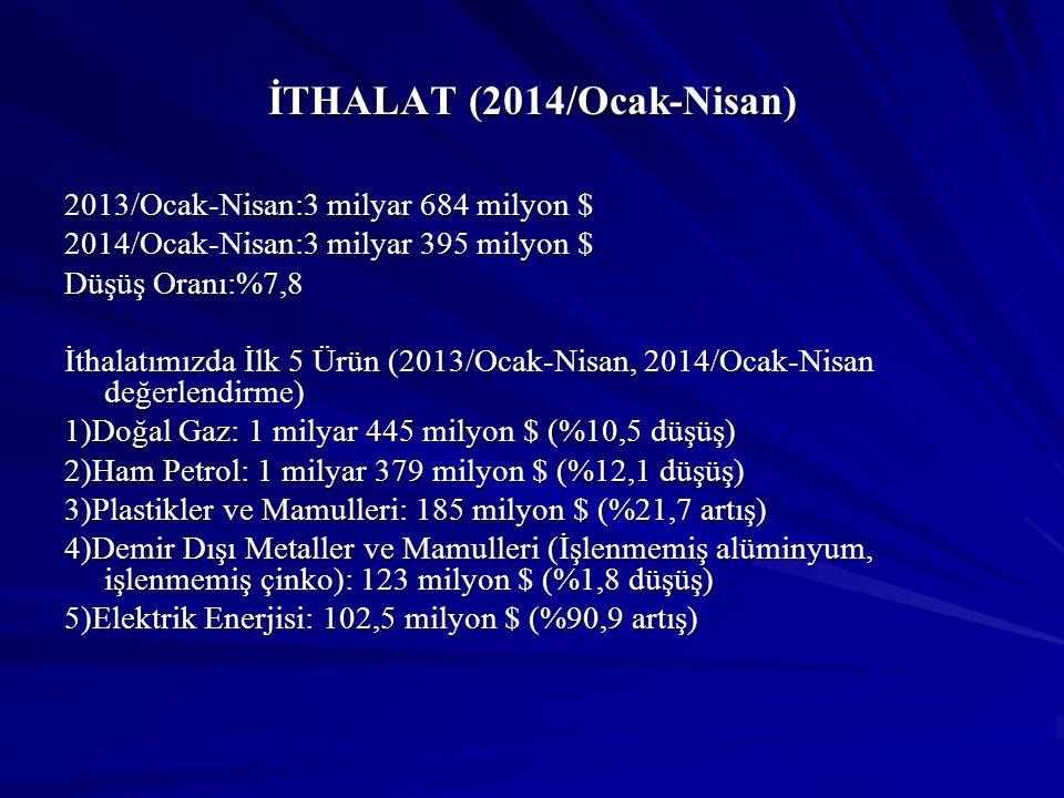İTHALAT (2014/Ocak-Nisan) 2013/Ocak-Nisan:3 milyar 684 milyon $ 2014/Ocak-Nisan:3 milyar 395 milyon $ Düşüş Oranı:%7,8 İthalatımızda İlk 5 Ürün (2013/