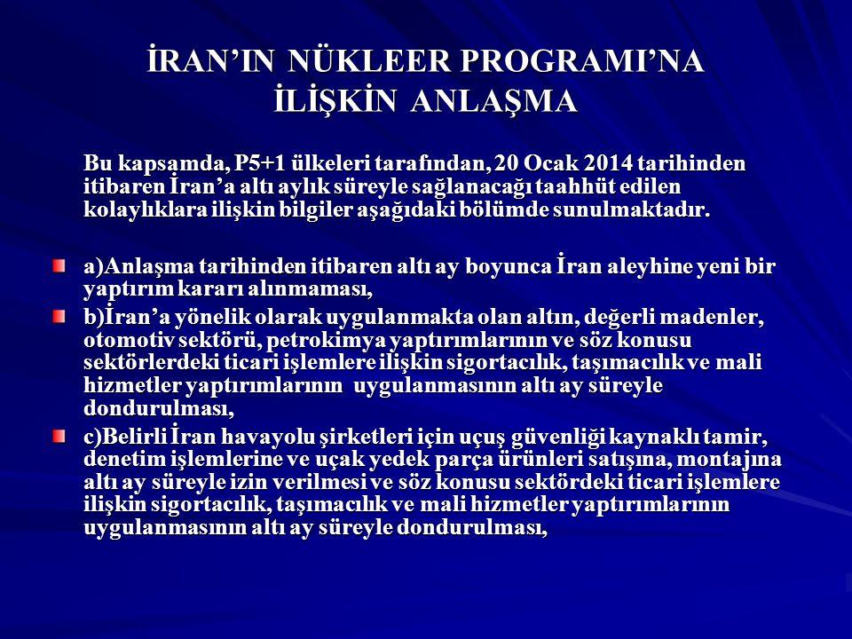 YATIRIMLAR İran'daki Türk Yatırımları'nın Tutarı: 1 milyar 292 milyon ABD Doları (Ocak 1996-Nisan 2014) (Ekonomi Bakanlığı)(TCMB) Türkiye'deki İran Yatırımları'nın Tutarı: 101 milyon ABD Doları (Ocak 2002-Nisan 2014)(TCMB)