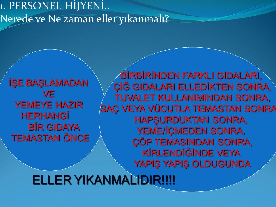  HİJYEN KURALLARINA DİKKAT!.