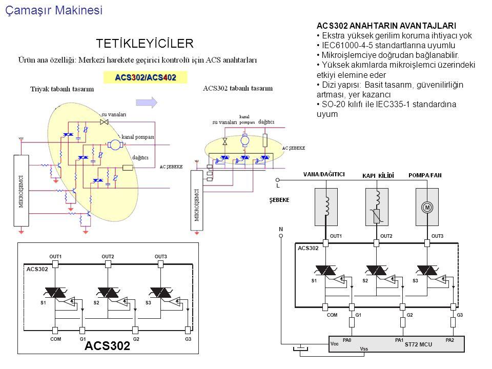 ACS302 ANAHTARIN AVANTAJLARI • Ekstra yüksek gerilim koruma ihtiyacı yok • IEC61000-4-5 standartlarına uyumlu • Mikroişlemciye doğrudan bağlanabilir.