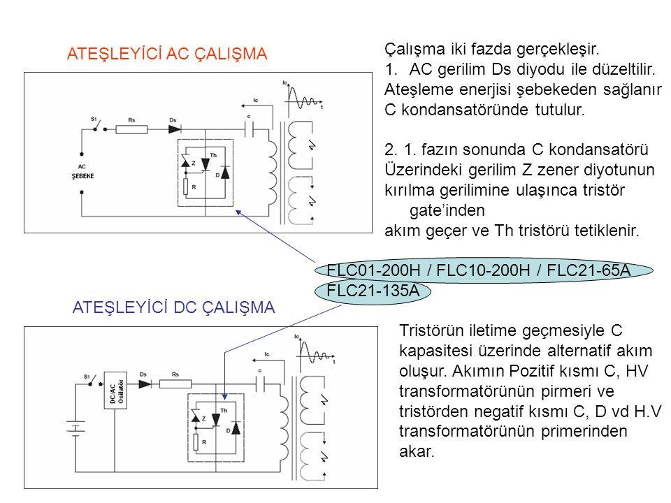 ATEŞLEYİCİ AC ÇALIŞMA ATEŞLEYİCİ DC ÇALIŞMA FLC01-200H / FLC10-200H / FLC21-65A FLC21-135A Çalışma iki fazda gerçekleşir. 1.AC gerilim Ds diyodu ile d