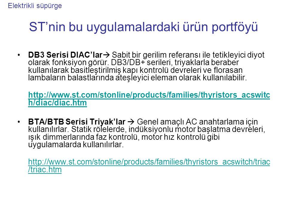 ST'nin bu uygulamalardaki ürün portföyü •DB3 Serisi DIAC'lar  Sabit bir gerilim referansı ile tetikleyici diyot olarak fonksiyon görür.