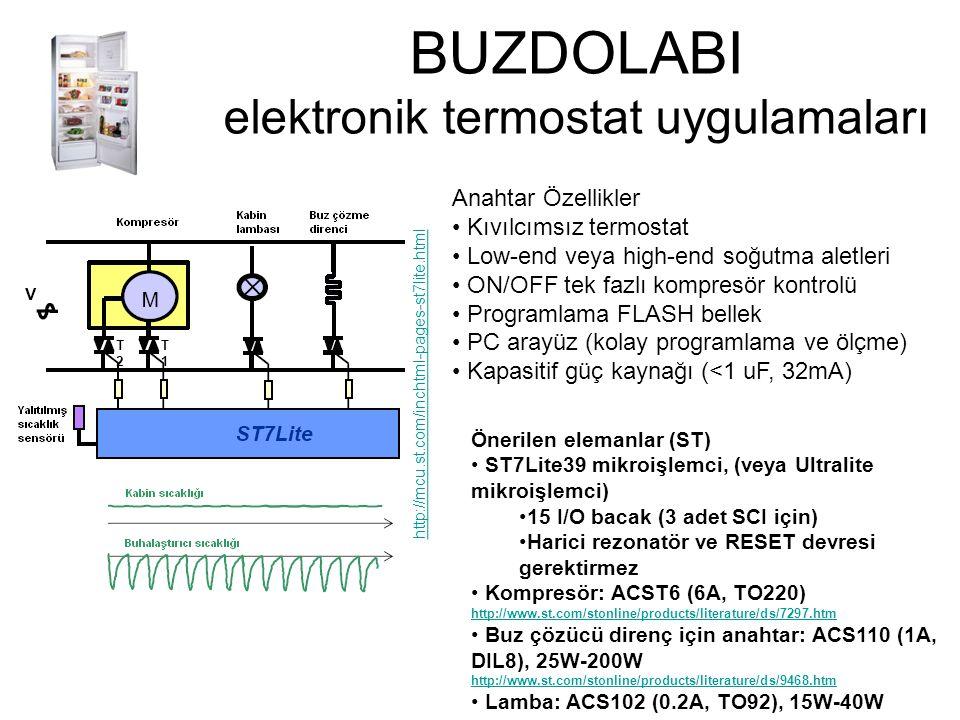 BUZDOLABI elektronik termostat uygulamaları Anahtar Özellikler • Kıvılcımsız termostat • Low-end veya high-end soğutma aletleri • ON/OFF tek fazlı kompresör kontrolü • Programlama FLASH bellek • PC arayüz (kolay programlama ve ölçme) • Kapasitif güç kaynağı (<1 uF, 32mA) Önerilen elemanlar (ST) • ST7Lite39 mikroişlemci, (veya Ultralite mikroişlemci) •15 I/O bacak (3 adet SCI için) •Harici rezonatör ve RESET devresi gerektirmez • Kompresör: ACST6 (6A, TO220) http://www.st.com/stonline/products/literature/ds/7297.htm http://www.st.com/stonline/products/literature/ds/7297.htm • Buz çözücü direnç için anahtar: ACS110 (1A, DIL8), 25W-200W http://www.st.com/stonline/products/literature/ds/9468.htm http://www.st.com/stonline/products/literature/ds/9468.htm • Lamba: ACS102 (0.2A, TO92), 15W-40W http://mcu.st.com/inchtml-pages-st7lite.html