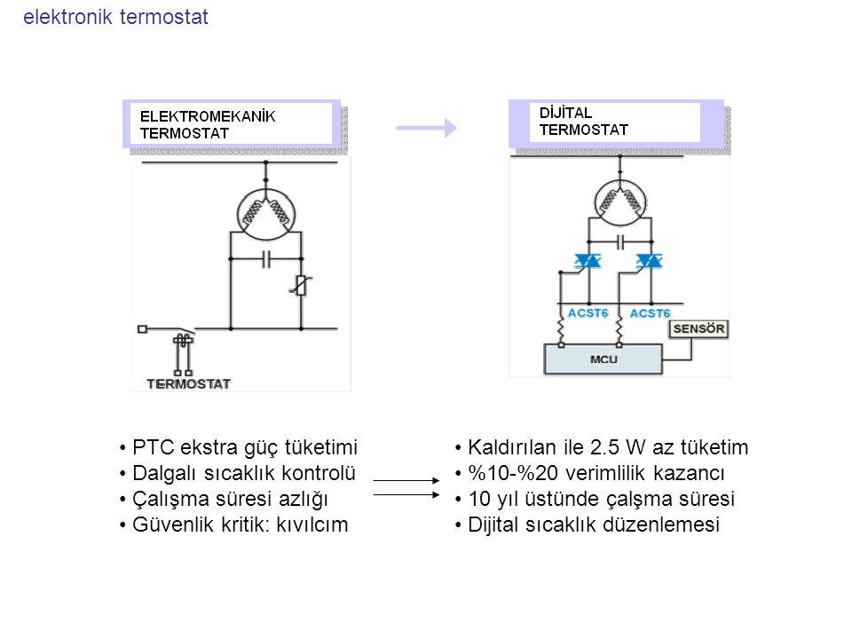 • PTC ekstra güç tüketimi • Dalgalı sıcaklık kontrolü • Çalışma süresi azlığı • Güvenlik kritik: kıvılcım • Kaldırılan ile 2.5 W az tüketim • %10-%20 verimlilik kazancı • 10 yıl üstünde çalşma süresi • Dijital sıcaklık düzenlemesi elektronik termostat