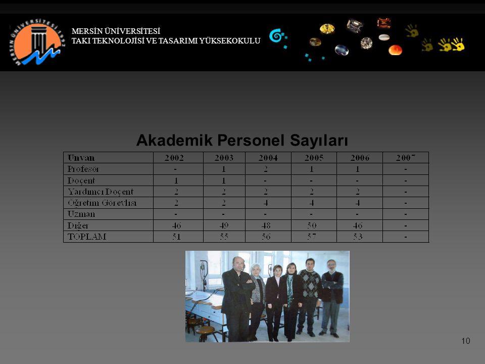 Akademik Personel Sayıları MERSİN ÜNİVERSİTESİ TAKI TEKNOLOJİSİ VE TASARIMI YÜKSEKOKULU 10