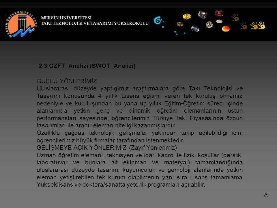 2.3 GZFT Analizi (SWOT Analizi) GÜÇLÜ YÖNLERİMİZ Uluslararası düzeyde yaptığımız araştırmalara göre Takı Teknolojisi ve Tasarımı konusunda 4 yıllık Lisans eğitimi veren tek kuruluş olmamız nedeniyle ve kuruluşundan bu yana üç yıllık Eğitim-Öğretim süreci içinde alanlarında yetkin genç ve dinamik öğretim elemanlarının üstün performansları sayesinde, öğrencilerimiz Türkiye Takı Piyasasında özgün tasarımları ile aranır eleman niteliği kazanmışlardır.