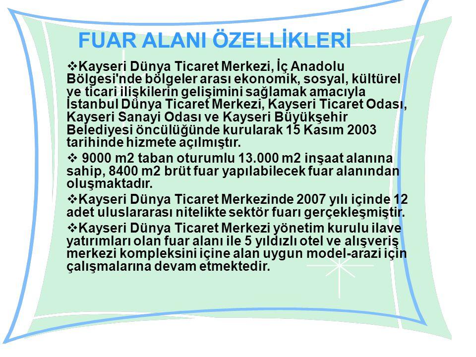 FUAR ALANI ÖZELLİKLERİ  Kayseri Dünya Ticaret Merkezi, İç Anadolu Bölgesi nde bölgeler arası ekonomik, sosyal, kültürel ve ticari ilişkilerin gelişimini sağlamak amacıyla İstanbul Dünya Ticaret Merkezi, Kayseri Ticaret Odası, Kayseri Sanayi Odası ve Kayseri Büyükşehir Belediyesi öncülüğünde kurularak 15 Kasım 2003 tarihinde hizmete açılmıştır.