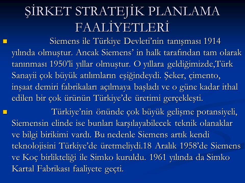 ŞİRKET STRATEJİK PLANLAMA FAALİYETLERİ  Siemens ile Türkiye Devleti'nin tanışması 1914 yılında olmuştur. Ancak Siemens' in halk tarafından tam olarak