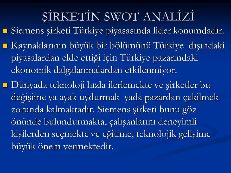 ŞİRKETİN SWOT ANALİZİ  Siemens şirketi Türkiye piyasasında lider konumdadır.  Kaynaklarının büyük bir bölümünü Türkiye dışındaki piyasalardan elde e