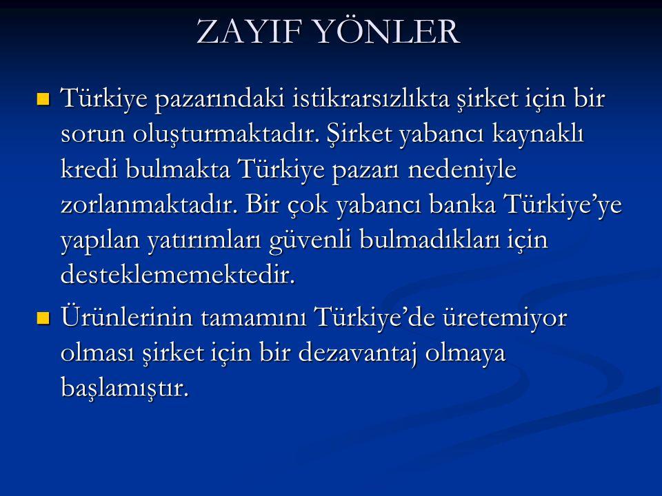 ZAYIF YÖNLER  Türkiye pazarındaki istikrarsızlıkta şirket için bir sorun oluşturmaktadır. Şirket yabancı kaynaklı kredi bulmakta Türkiye pazarı neden