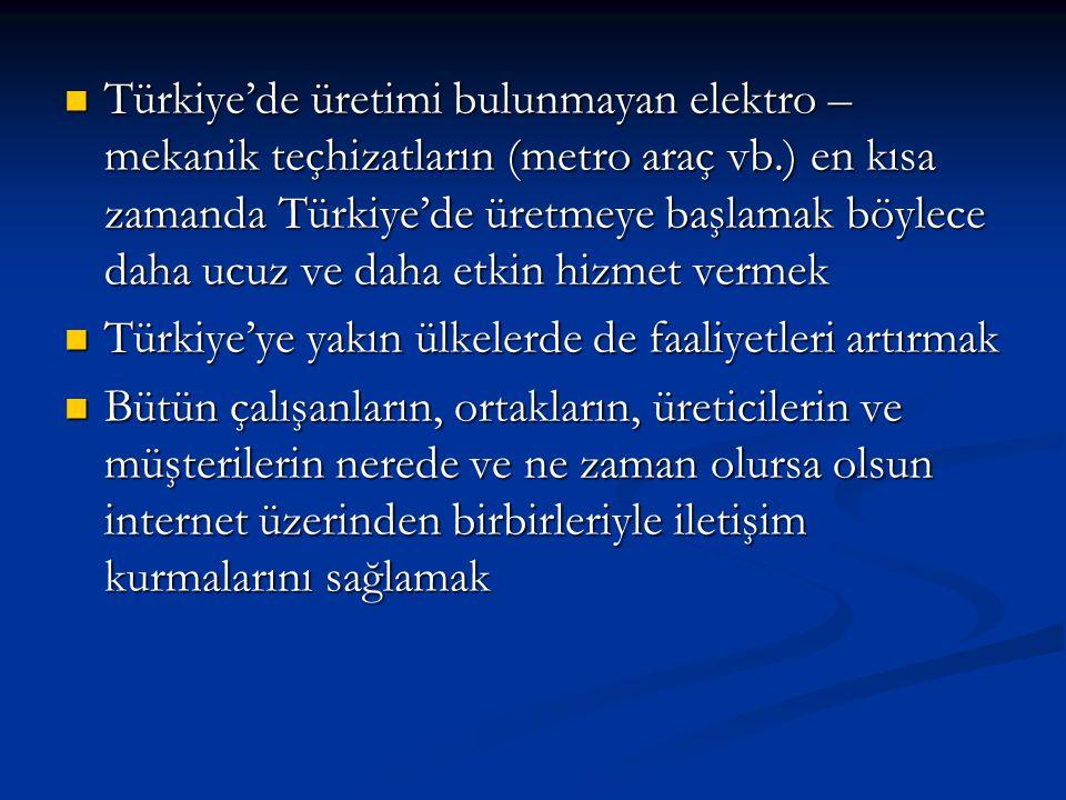  Türkiye'de üretimi bulunmayan elektro – mekanik teçhizatların (metro araç vb.) en kısa zamanda Türkiye'de üretmeye başlamak böylece daha ucuz ve dah