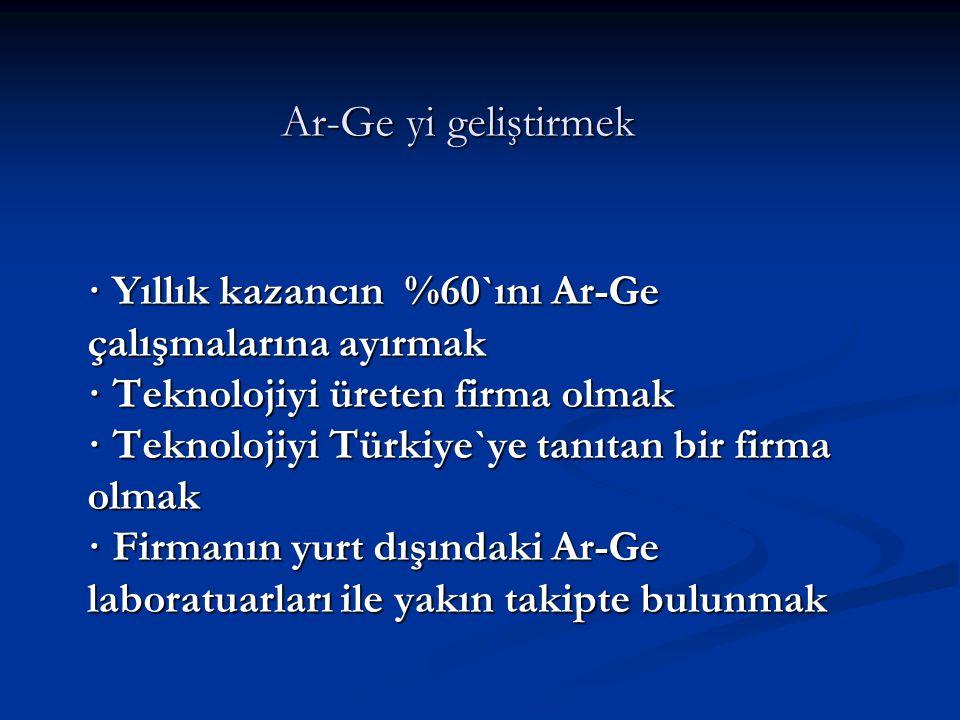Ar-Ge yi geliştirmek · Yıllık kazancın %60`ını Ar-Ge çalışmalarına ayırmak · Teknolojiyi üreten firma olmak · Teknolojiyi Türkiye`ye tanıtan bir firma