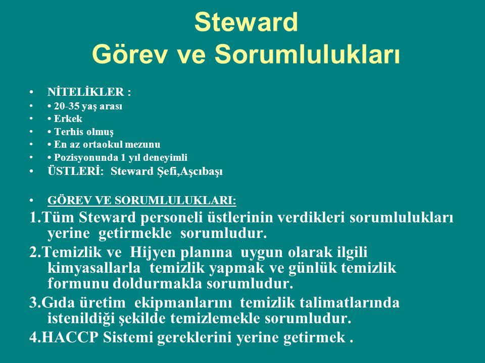 Steward Görev ve Sorumlulukları •NİTELİKLER : •• 20-35 yaş arası •• Erkek •• Terhis olmuş •• En az ortaokul mezunu •• Pozisyonunda 1 yıl deneyimli •ÜSTLERİ: Steward Şefi,Aşcıbaşı •GÖREV VE SORUMLULUKLARI: 1.Tüm Steward personeli üstlerinin verdikleri sorumlulukları yerine getirmekle sorumludur.