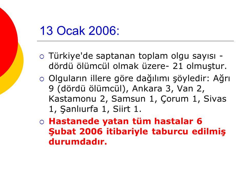 13 Ocak 2006:  Türkiye'de saptanan toplam olgu sayısı - dördü ölümcül olmak üzere- 21 olmuştur.  Olguların illere göre dağılımı şöyledir: Ağrı 9 (dö