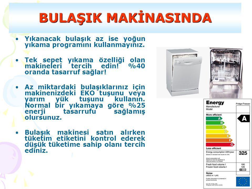 BULAŞIK MAKİNASINDA •Yıkanacak bulaşık az ise yoğun yıkama programını kullanmayınız. •Tek sepet yıkama özelliği olan makineleri tercih edin! %40 orand