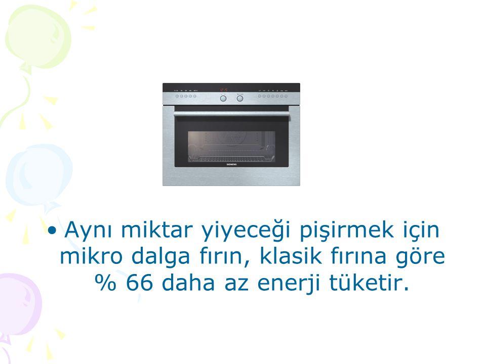 •Aynı miktar yiyeceği pişirmek için mikro dalga fırın, klasik fırına göre % 66 daha az enerji tüketir.