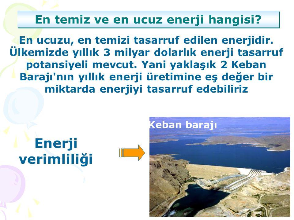 En temiz ve en ucuz enerji hangisi? En ucuzu, en temizi tasarruf edilen enerjidir. Ülkemizde yıllık 3 milyar dolarlık enerji tasarruf potansiyeli mevc
