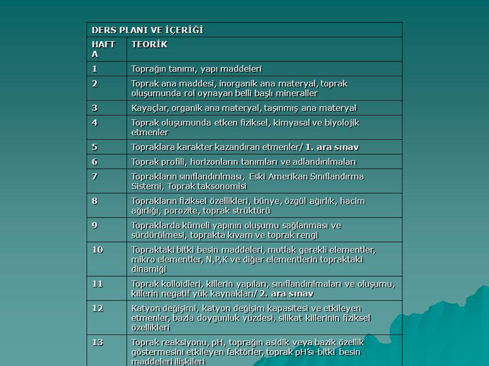 DERS PLANI VE İÇERİĞİ HAFT A TEORİK 1 Toprağın tanımı, yapı maddeleri 2 Toprak ana maddesi, inorganik ana materyal, toprak oluşumunda rol oynayan belli başlı mineraller 3 Kayaçlar, organik ana materyal, taşınmış ana materyal 4 Toprak oluşumunda etken fiziksel, kimyasal ve biyolojik etmenler 5 Topraklara karakter kazandıran etmenler/ 1.