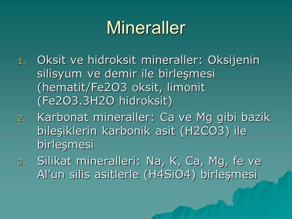 Mineraller 1.