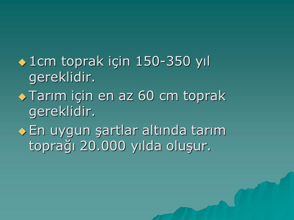  1cm toprak için 150-350 yıl gereklidir. Tarım için en az 60 cm toprak gereklidir.
