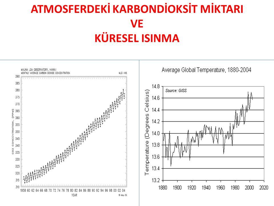 YA 2°C DE TUTAMAZSAK * Isıtıcı etki ısınmayı +6°C ye kadar devam ettirebilecek.