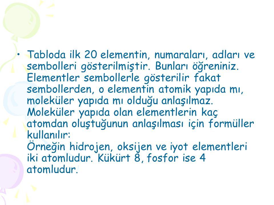 •Tabloda ilk 20 elementin, numaraları, adları ve sembolleri gösterilmiştir.