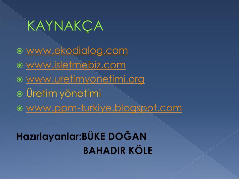 www.ekodialog.com www.ekodialog.com  www.isletmebiz.com www.isletmebiz.com  www.uretimyonetimi.org www.uretimyonetimi.org  Üretim yönetimi  www.ppm-turkiye.blogspot.com www.ppm-turkiye.blogspot.com Hazırlayanlar:BÜKE DOĞAN BAHADIR KÖLE