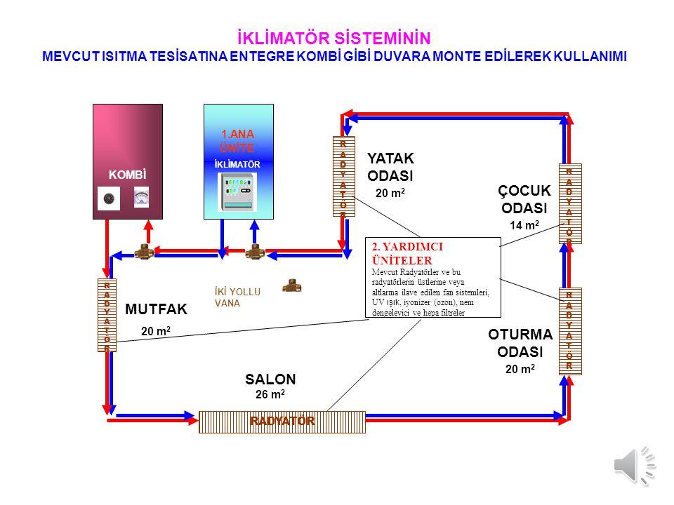 Standart 3+1 Yalıtımlı Ara kattaki bir dairenin (100 m 2 ) ISITMA TESİSATI SABİT ve ORTALAMA İŞLETME MALİYETİ (6 Aylık Tüm vergi ve harçlar eklenmiş )