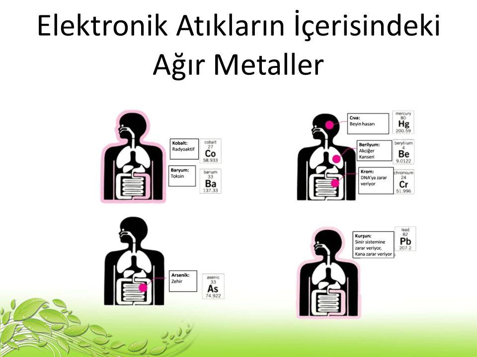 Elektronik Atıkların İçerisindeki Ağır Metaller