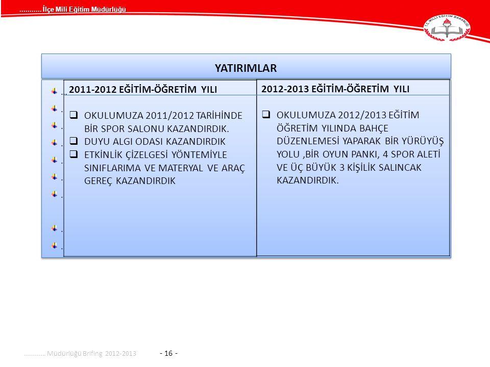 ........... İlçe Mili Eğitim Müdürlüğü YATIRIMLAR …........…........ …........…................... Müdürlüğü Brifing 2012-2013 - 16 - 2011-2012 EĞİTİM